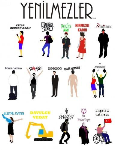 """""""les Invincibles"""" composés de personnages emblématiques des affrontements, image en perpétuelle évolution selon le plébiscite des internautes"""
